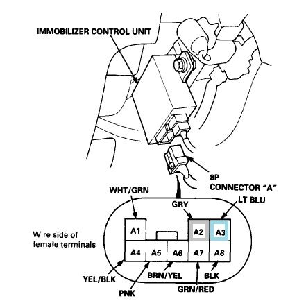 wiring diagram house alarm system wiring wiring diagram
