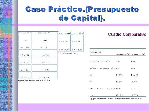cuadro comparativo de presupuesto y proyecto finanzas y presupuesto p 250 blico ii monografias com