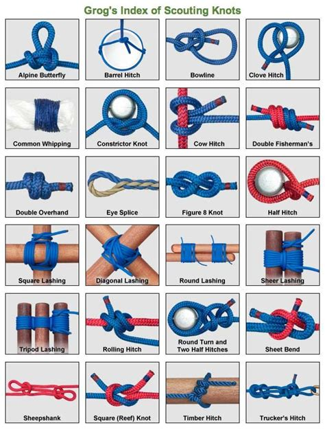 8 best images about mirrors on pinterest knots macrame 25 best ideas about different tie knots on pinterest