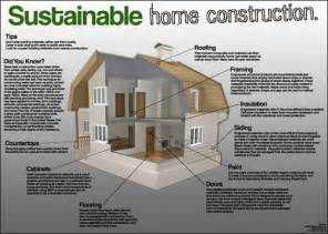 Sustainable Home Decor Pinterest The World S Catalog Of Ideas