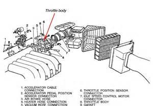 Sensor Kruk As Gallant V6 2 2002 mitsubishi galant v6 will not idle but if you give