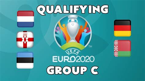 euro  qualifying predictions group  youtube