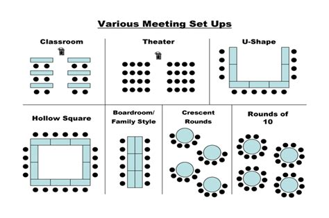 event layout styles convention center conference event venues space