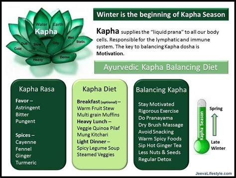 Ayurveda Kapha Detox Diet by Ayurveda Kapha Winter Is The Kapha Season Learn More