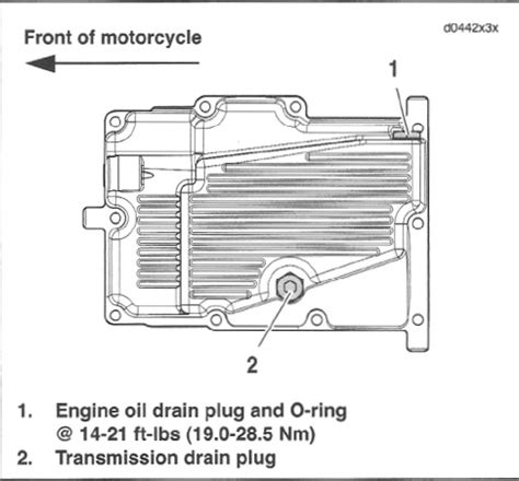 harley evo engine diagram wiring source