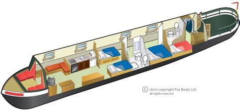 Floor Plan Layout Design by Fox Narrowboats Boats