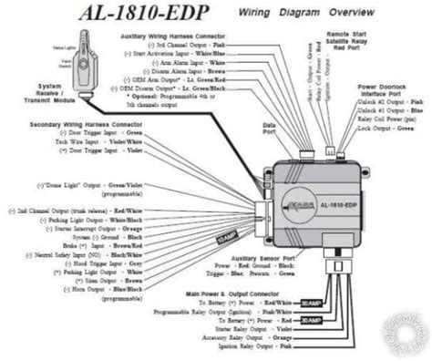 wiring diagram for 1994 club car 36 volts get free image