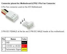управление 3 pin вентилятором с 4 х контактной материнской платы шим преобразователь