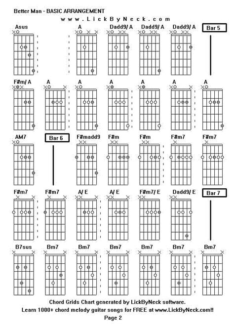 Lick By Neck Learn Solo Chord Melody Fingerstyle Guitar | lick by neck learn solo chord melody fingerstyle guitar