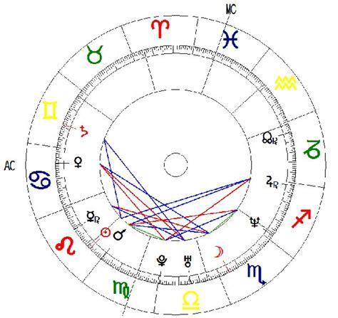 horoscopo de hoy moni symarkllccom predicciones de moni vidente sagitario 2016