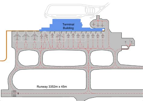 airport terminal layout design pen penang international airport page 2 skyscrapercity