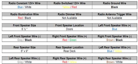 ek civic stereo wiring diagram radio wiring diagram