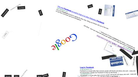 google images gravity updated all google gravity tricks code and anti google