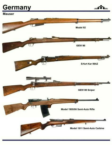 german weapons german military weapons of ww1 ww2 173 best wehrmacht individual weapons images on pinterest