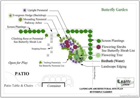 Great Free Butterfly Garden Design Design By Function Butterfly Garden Layout