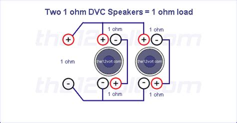 dual 1 ohm wiring diagram subwoofer wiring diagrams two 1 ohm dual voice coil dvc