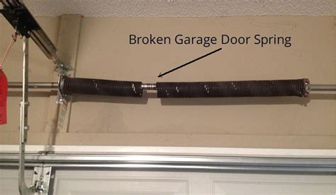 garage door repair st paul