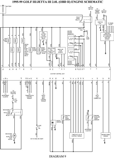 95 vw jetta wiring diagram 95 get free image about