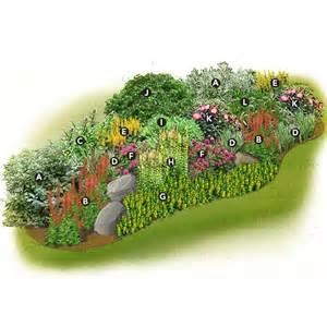Flower Bed Designs For Front Yard - moisture loving garden plan