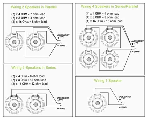guitar speaker wiring diagrams guitar