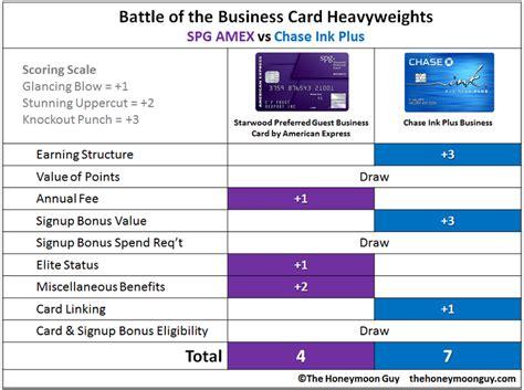 Amex Spg Business Card