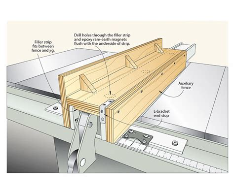 table saw bench plans free table saw router fence plans 187 plansdownload