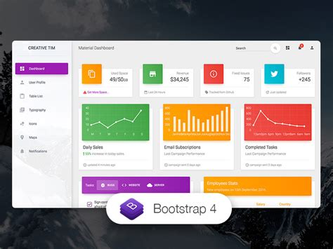yii2 layouts bootstrap ramosisw yii2 material dashboard packagist
