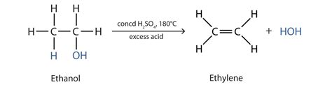 dehydration reaction reactions of alcohols