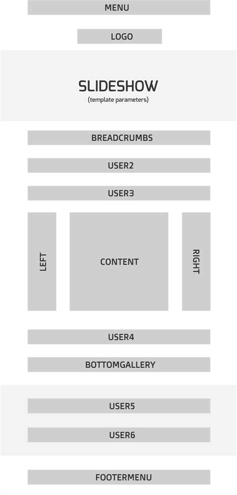 module template free layouts joornala joomla 3 free responsive template