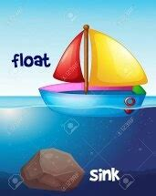 why do things sink or float why do things float or sink in water quora