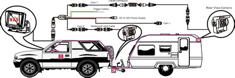caravan wiring diagram for reversing 43 wiring