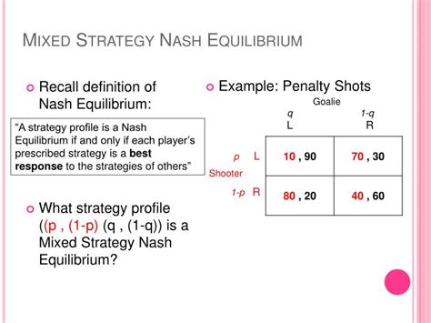 nash equilibrium related keywords suggestions nash