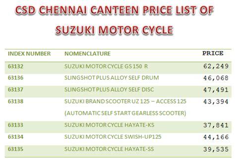 List Of Suzuki Motorcycles Chennai Csd Canteen Price List Of Suzuki Motorcycle