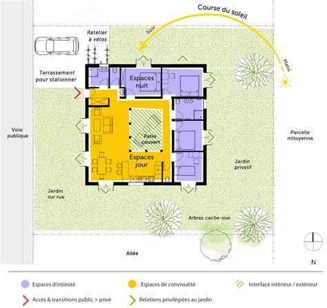 Plan Maison Avec Patio Central