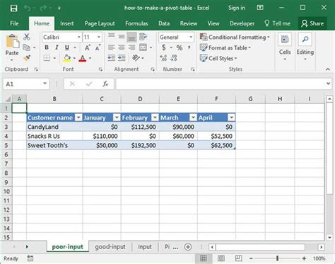 what s a pivot table how to a pivot table deskbright