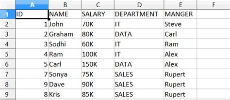 data format excel java how to read write xlsx file in java apach poi exle