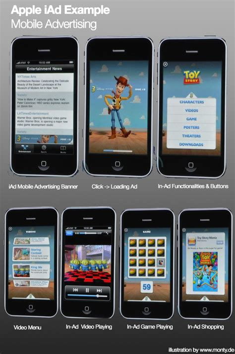 mobile apps advertising marketing opportunities from mobile apps smart insights