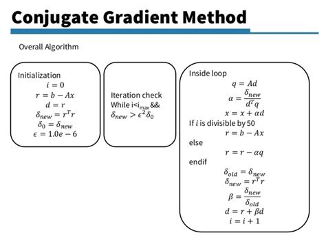 conjugate method template solving poisson equation using conjugate gradient method