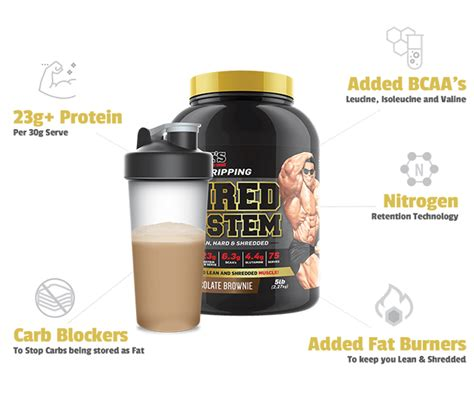 Blockers Release Australia Shred System By Maxs Mr Supplement