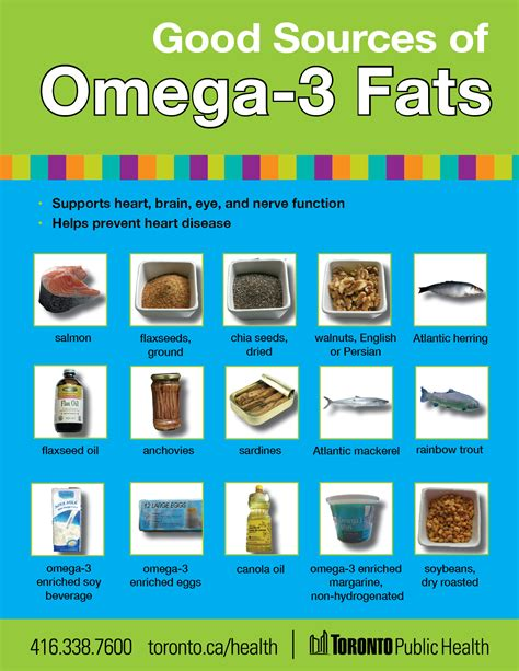 3 sources of healthy fats sources of omega 3 fats foodreach
