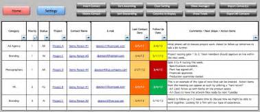 Project Follow Up Template Excel by Project Management Tracking Templates Excelide
