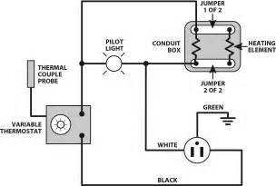wiring 240 volt outlet wiring diagram and parts diagram images