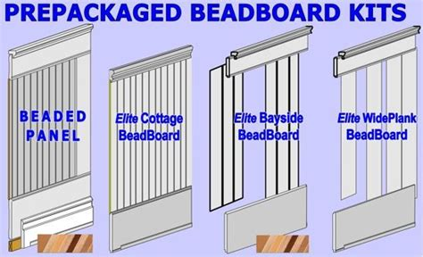 beadboard sizes beadboard and wainscot ideas for the home