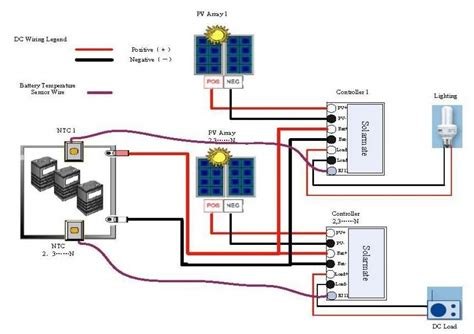 solar power wiring diagram pdf efcaviation
