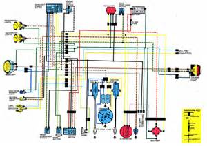 honda sl350 k2 wiring diagram circuit wiring diagrams