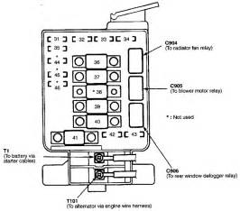 1995 honda sol si fuse box diagram free printable wiring diagrams