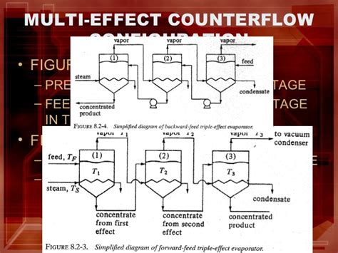 design of multiple effect evaporator pdf evoparation