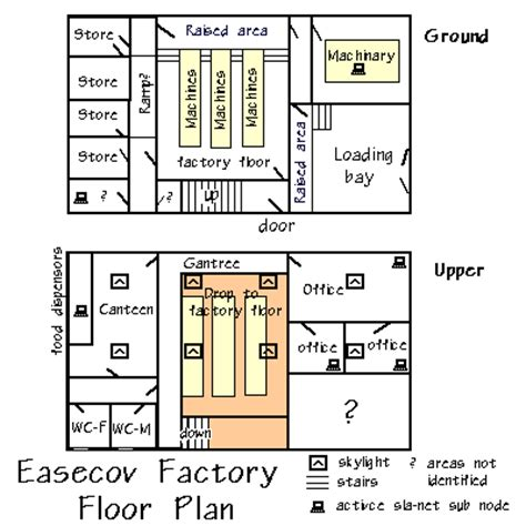 factory floor plan soul destroying architecture