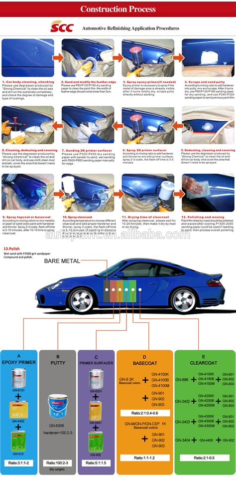 auto paint 2015 sema qualify supplier auto colors buy car colors auto colors colors