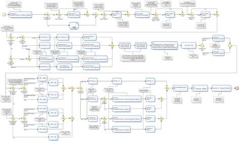 best workflow engine best workflow engine best free home design idea